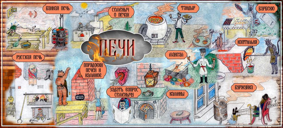 Русская печь, печи, камины, барбекю, домашний очаг.