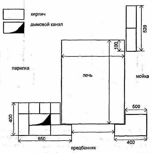 План установки печи(вариант 1)