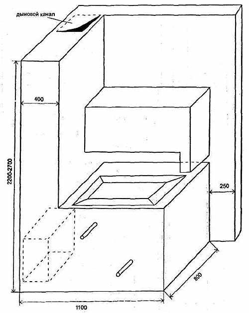 схемы кладки банных печей - Нужные схемы и описания для всех.