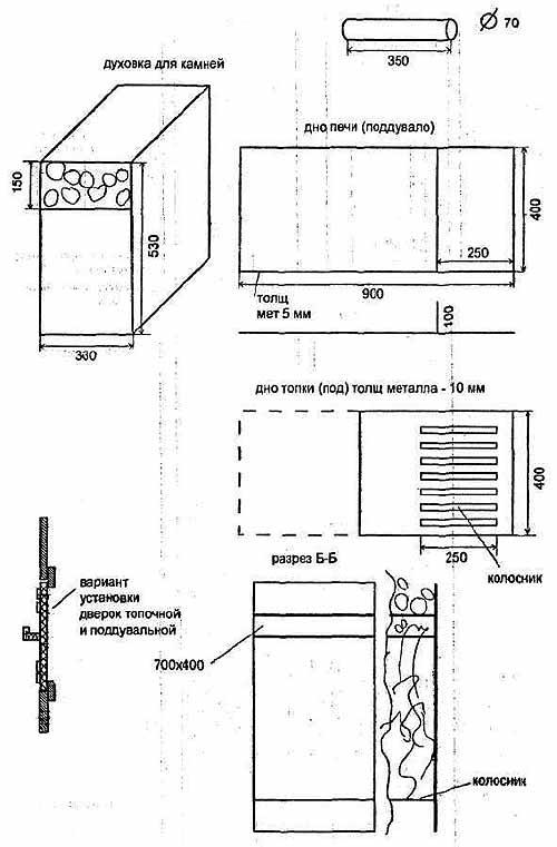 Вариант установки дверок топочной и поддувальной.  Металлические банные печи, камины.  Материалы и схемы кладки.
