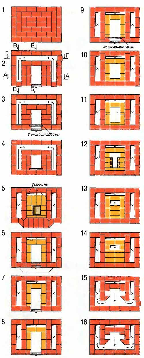 Печь из кирпича чертежи и фото пошаговая инструкция