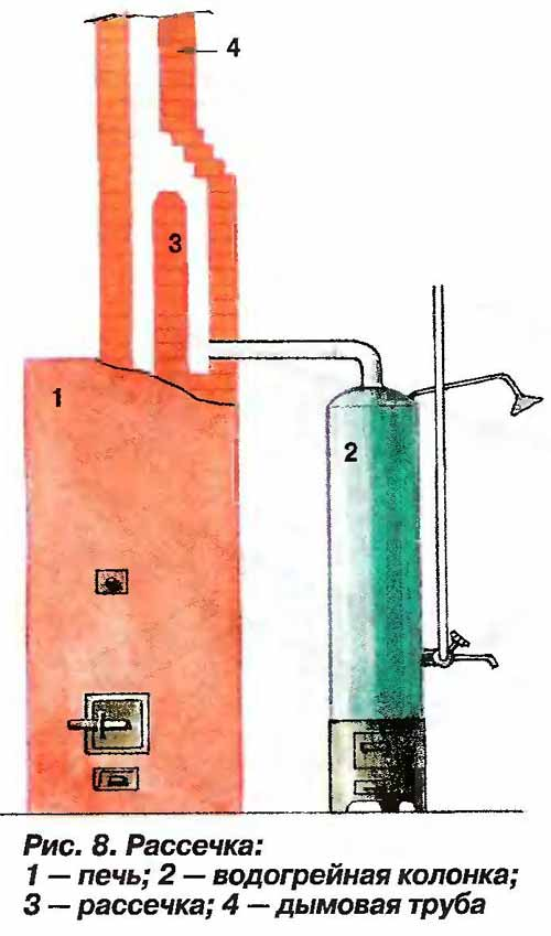 Сделать своими руками из колонки отопление