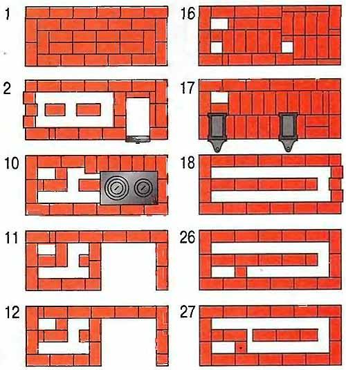 Как заложить складки на шторах: пошаговая инструкция 24