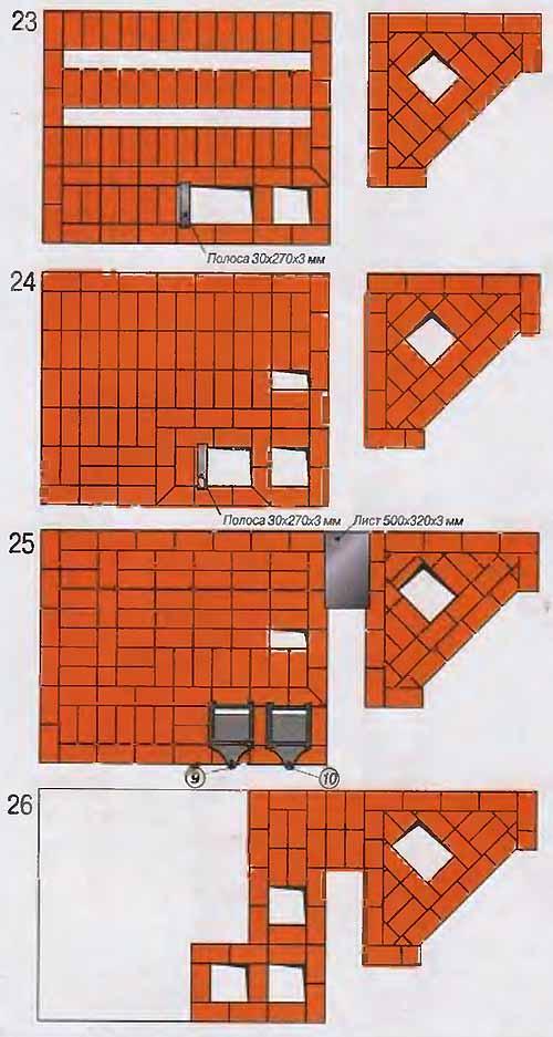 Русская печь с камином и отопительным щитком на втором этаже. Подборка статей по теме печи и камины.