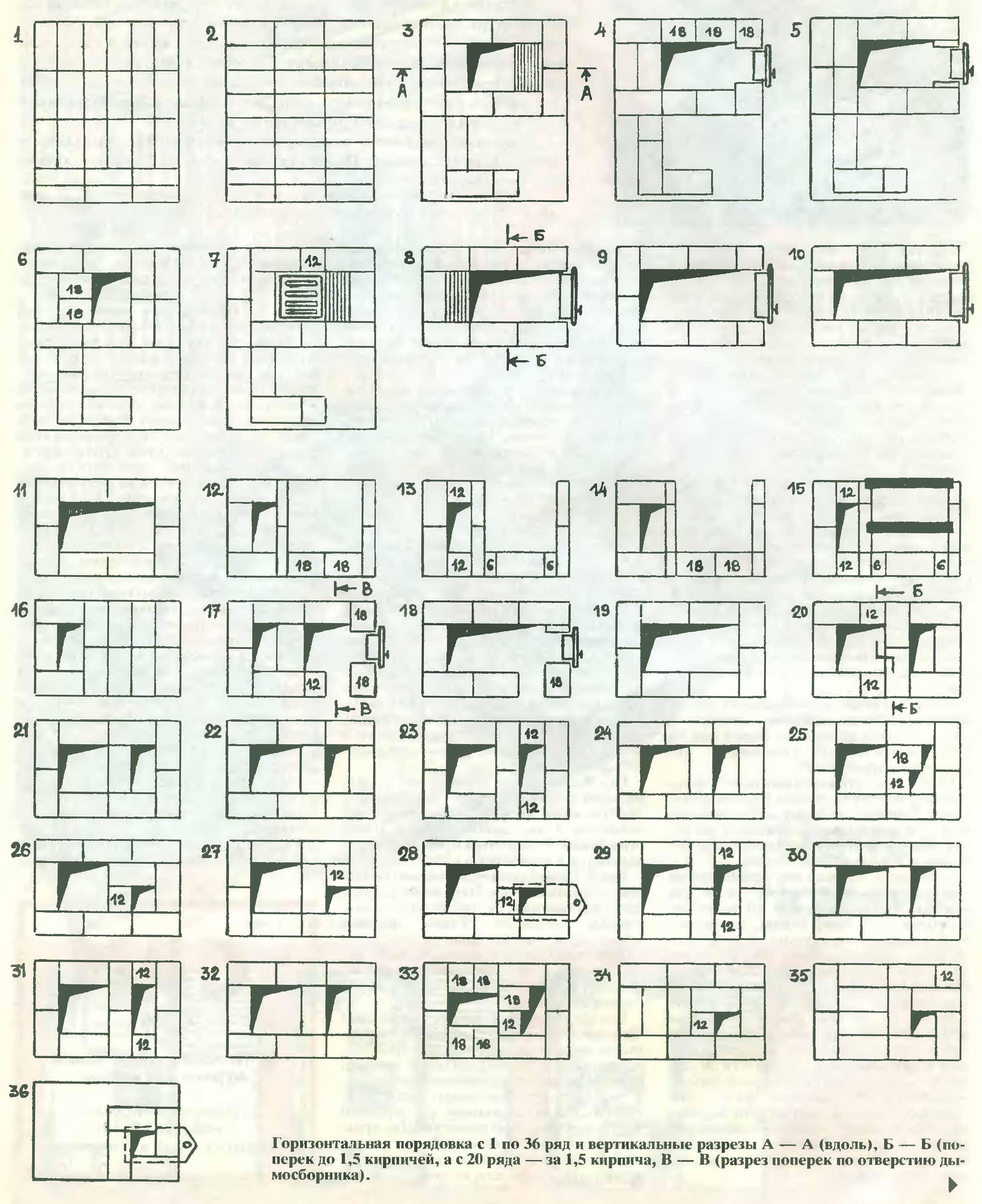 Барбекю из кирпича чертежи и фото пошаговая инструкция