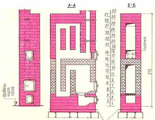 Гипсокартонные конструкции своими руками для ванны